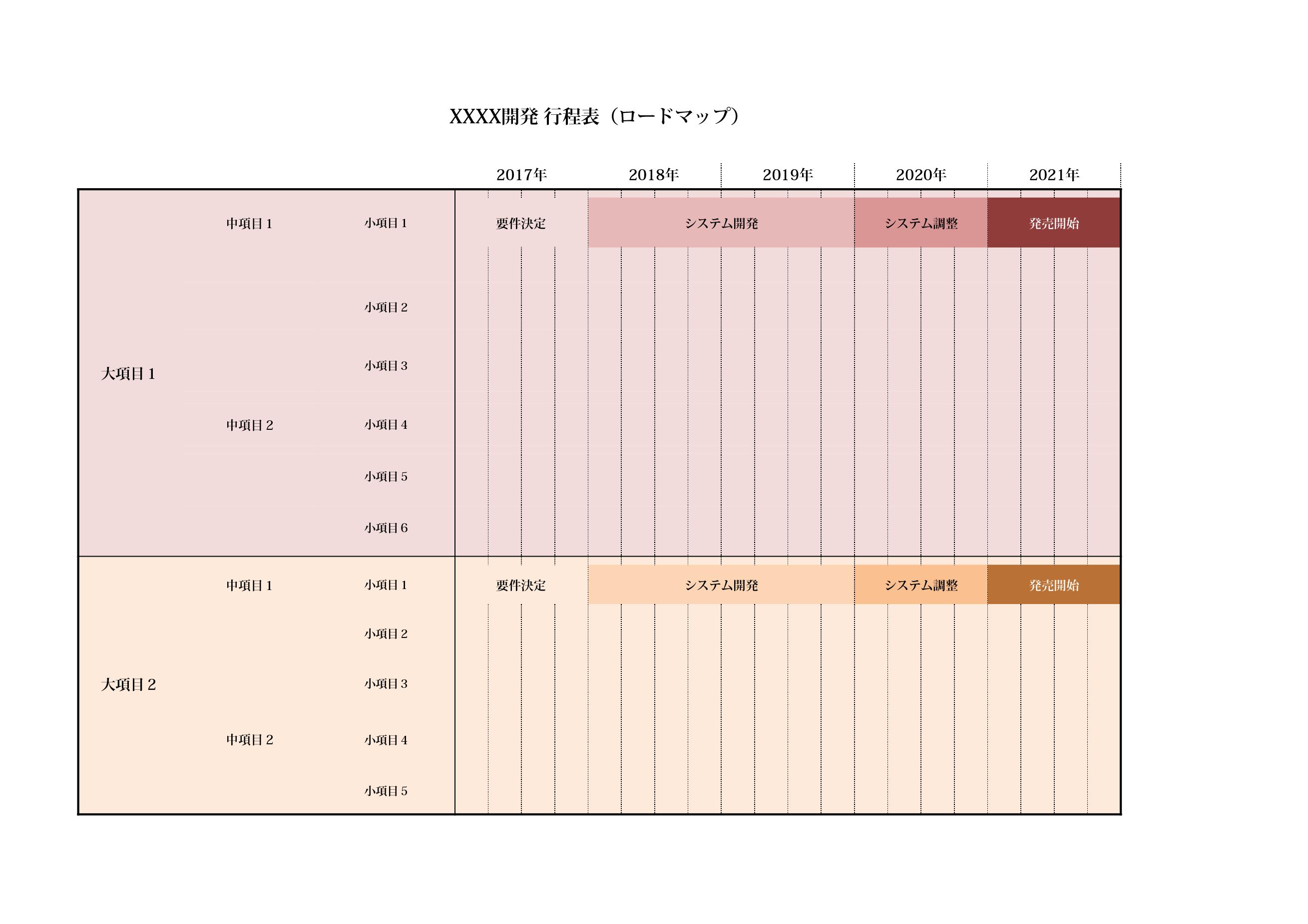 工程表テンプレート『開発』(エクセル・ナンバーズ)