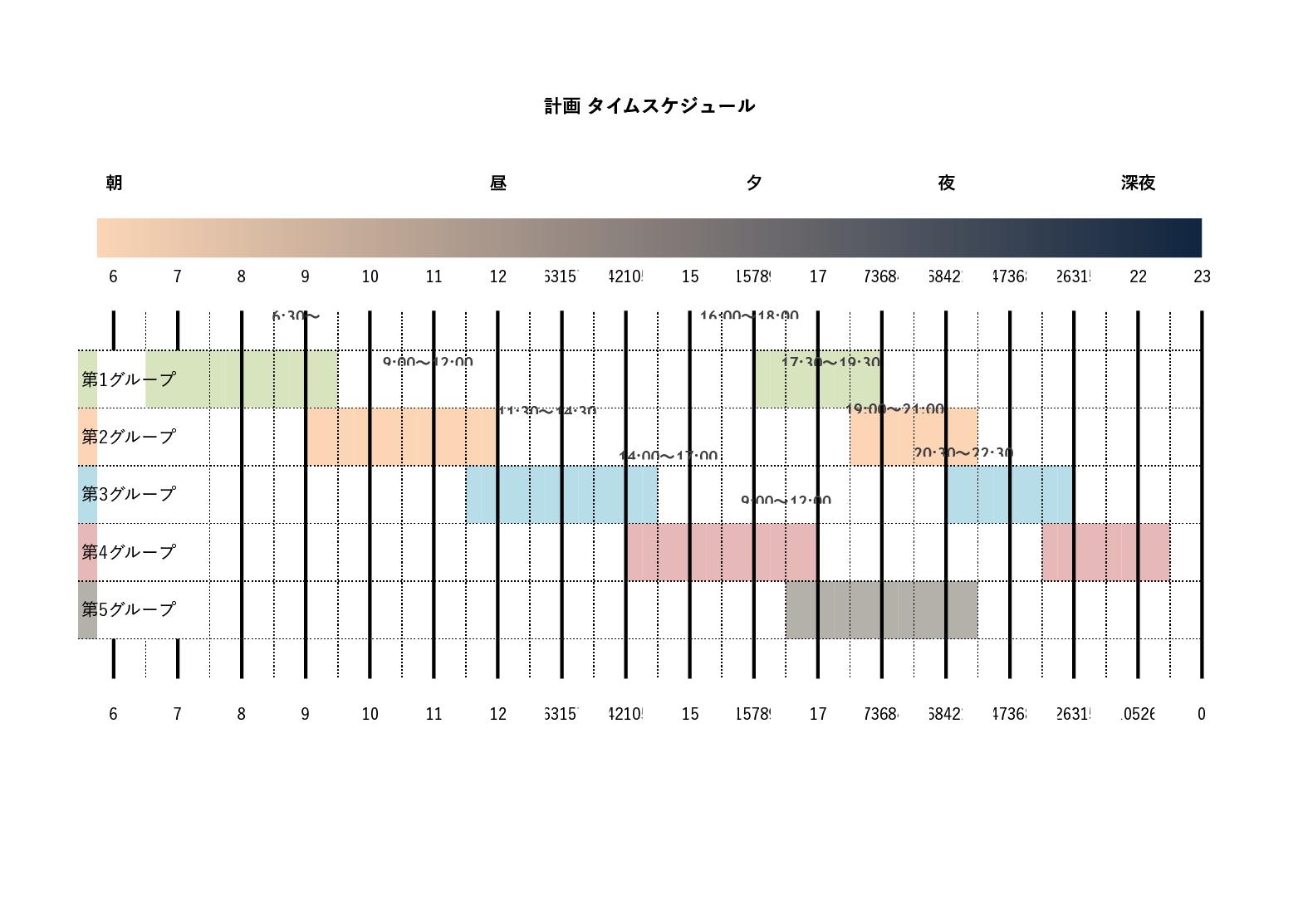 計画作成タイムスケジュール テンプレート(エクセル・ワード)