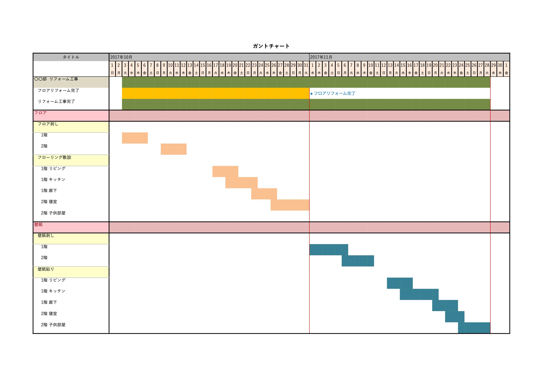 ガンチャートのテンプレート『リフォーム』工程表に使える