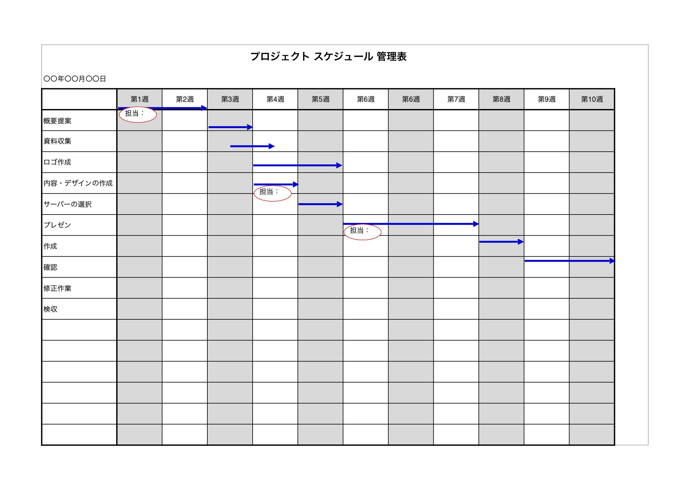 プロジェクト管理スケジュール10週間テンプレート(エクセル・ナンバーズ)