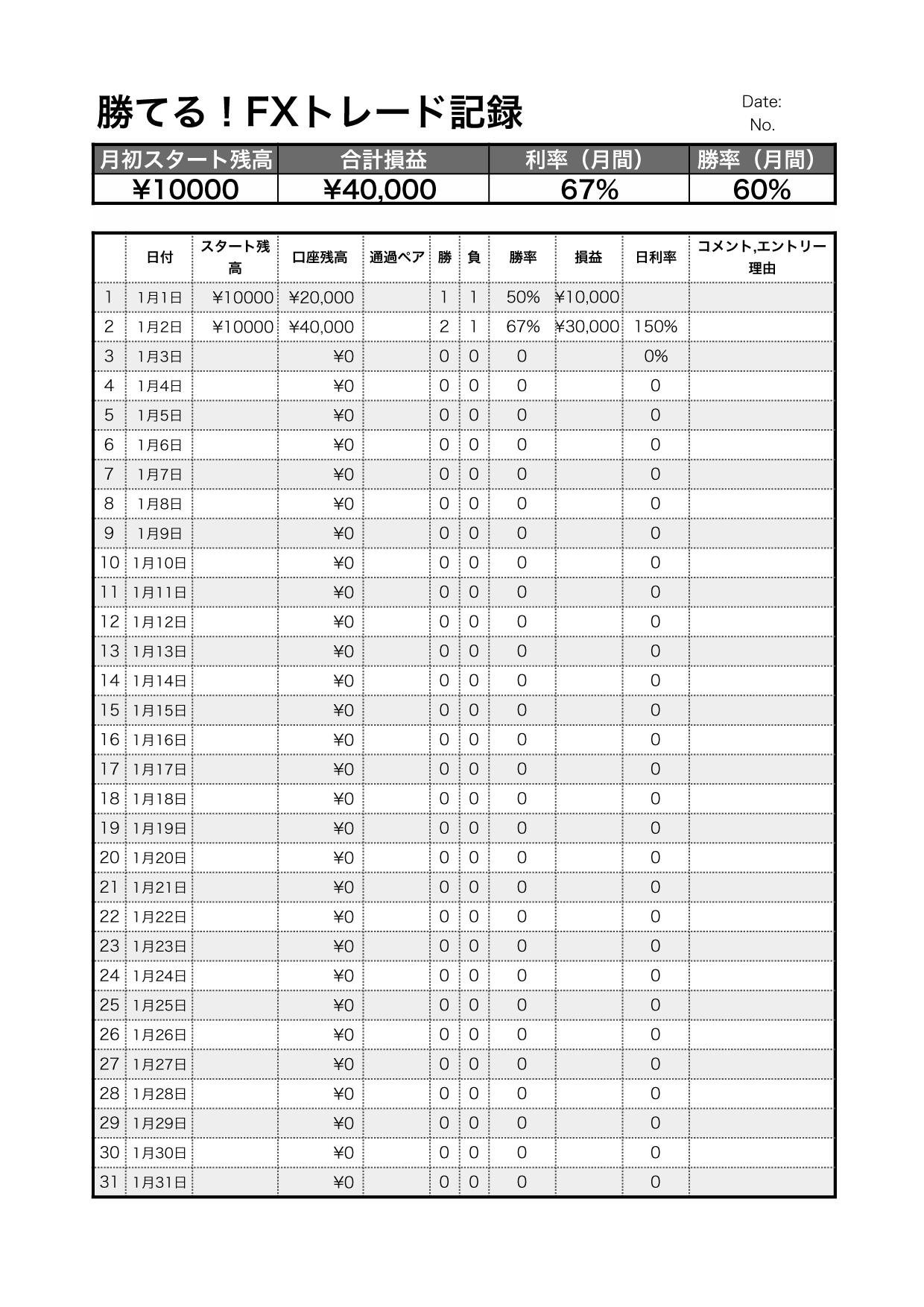 勝てるようになる!自動計算FXトレード記録表テンプレート/エクセル